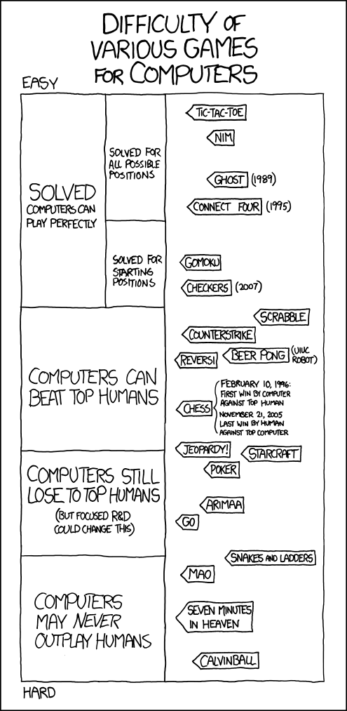 games xkcd