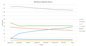 Win_Shares