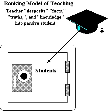 Paulo freire the banking concept of education