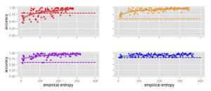 accuracy_entropy