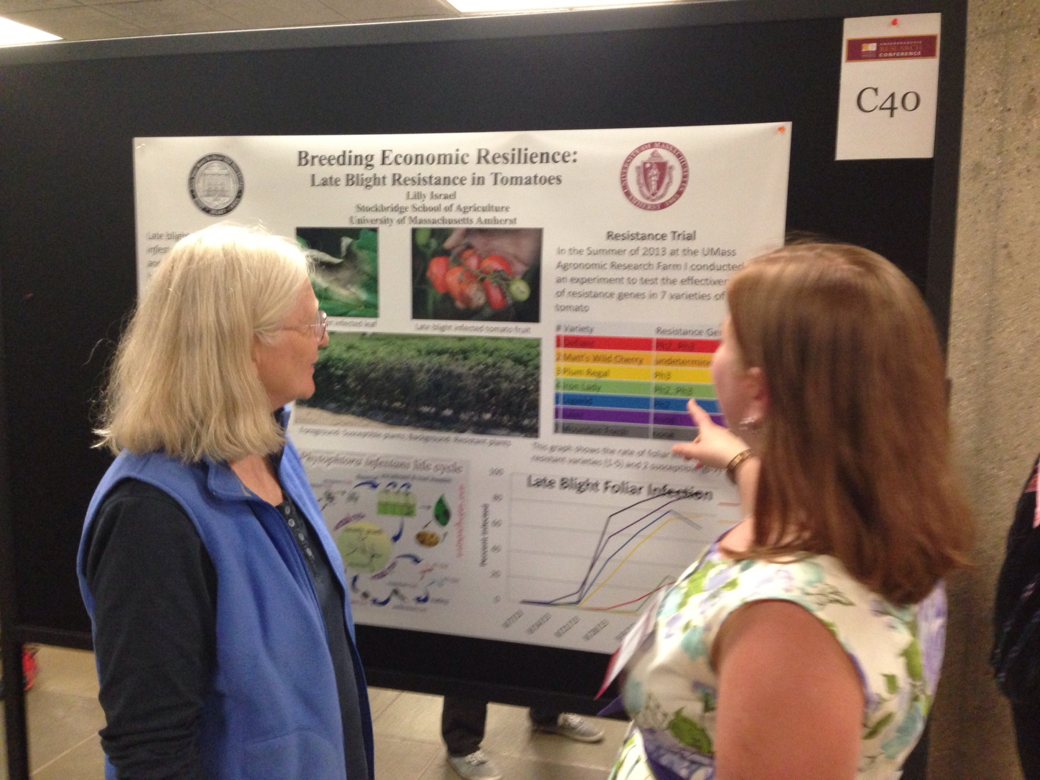 Ruth Hazzard sponsored Lilly's research on late blight