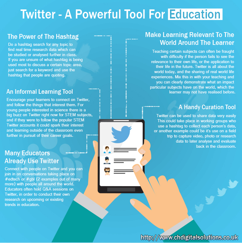 Infographic software for teachers