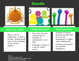 Infographic with pictures that represent multiple users, participation, and communication.
