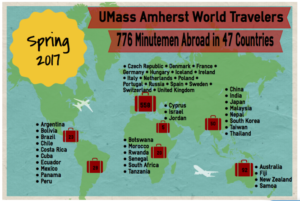 Infographic of UMass Amherst World Traveler data