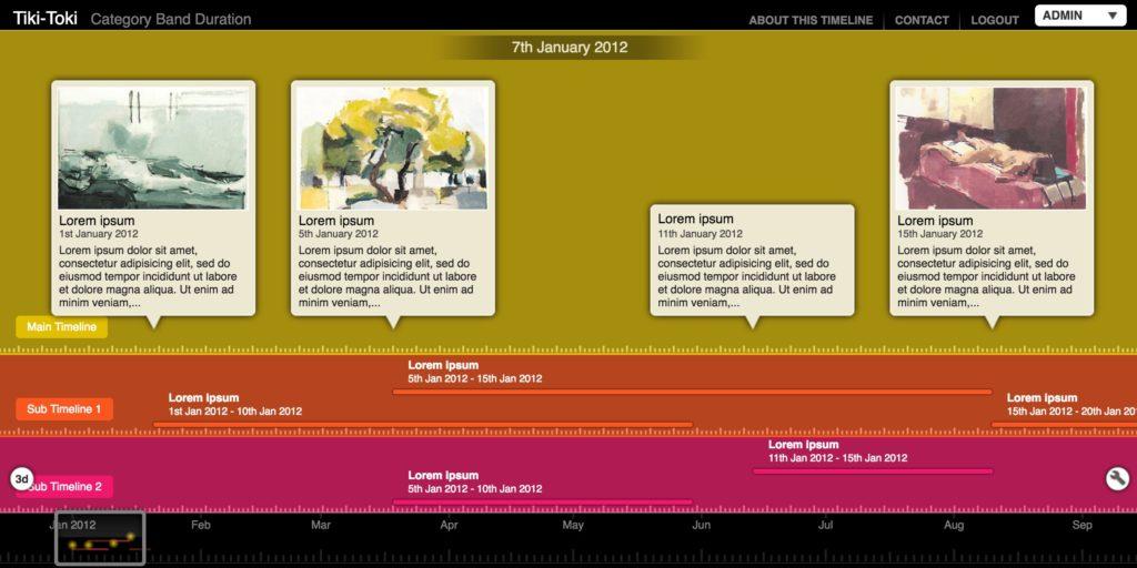 Toki-Toki timeline example