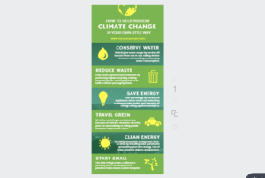 screenshot of a climate change infographic