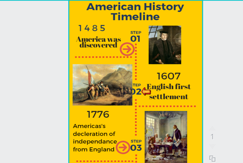 An example of timeline infographic