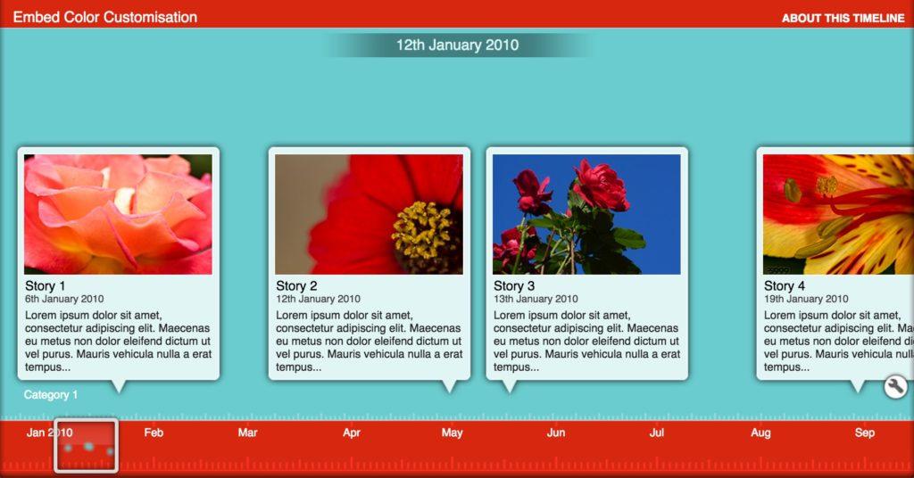 Flowers on a Toki-Toki timeline