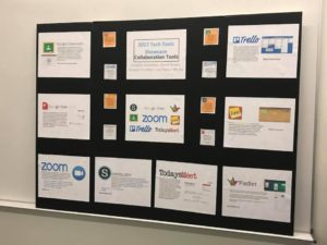 collaboration tools poster