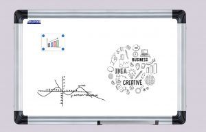 Image of a digital whiteboard