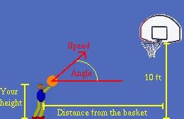 Physics of Basketball | Physics 139 and