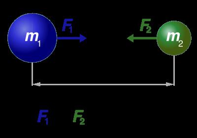 newton-universal-gravitation.png