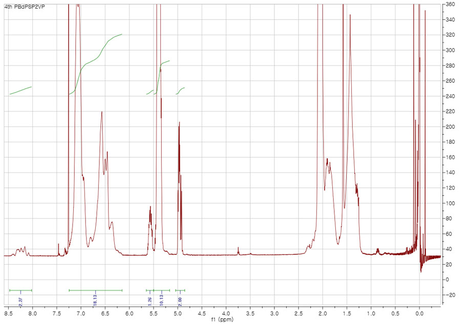 problems&solutions   UMass Nuclear Magnetic Resonance (NMR) Labs