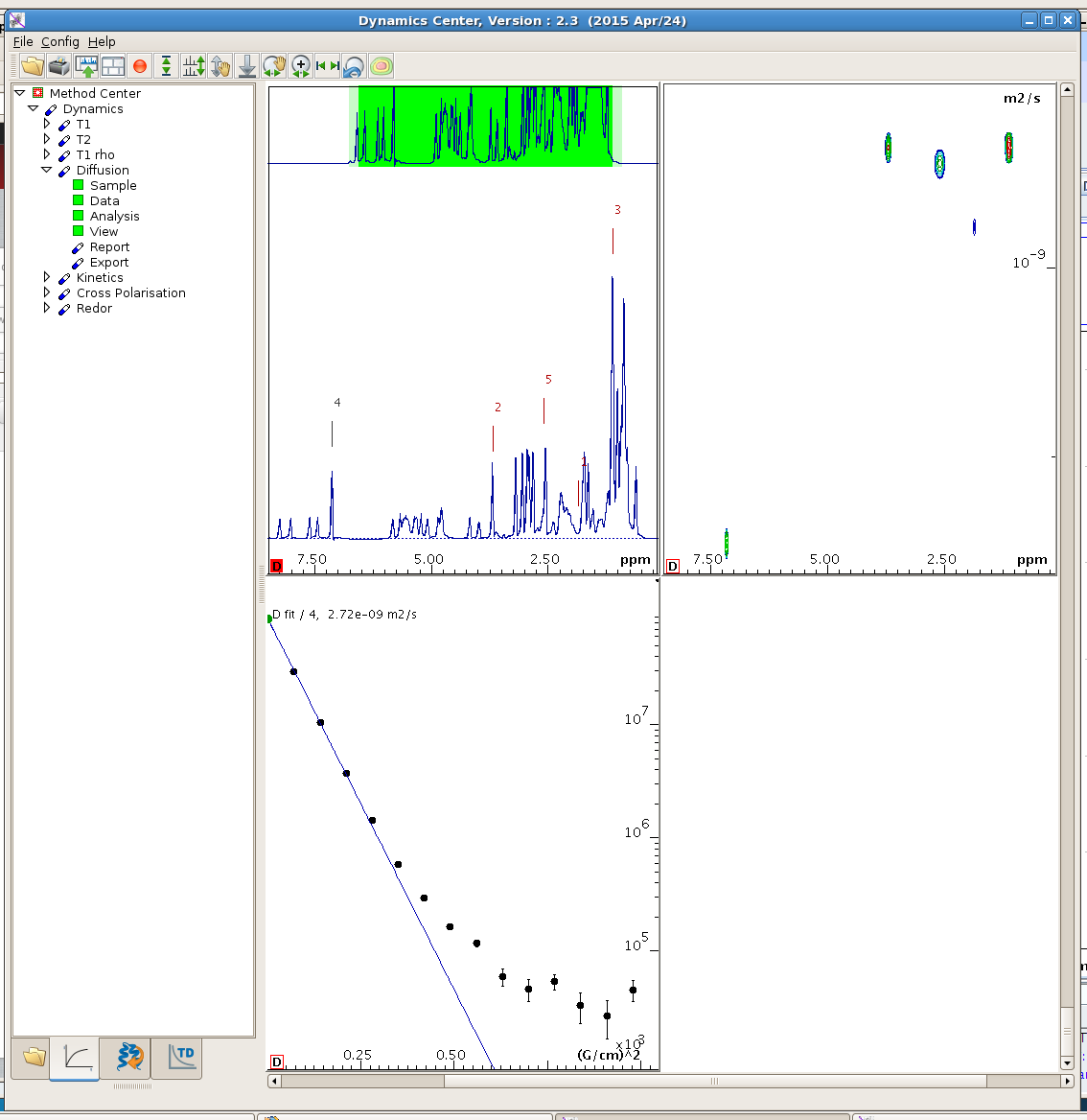 Processing T1/T2, kinetics, and diffusion data using
